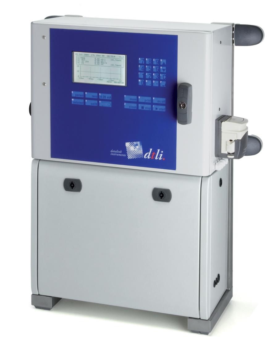 Ammonium analyzer AM200
